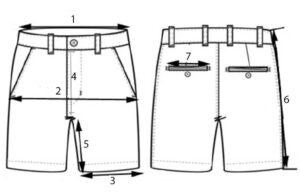 How to measure a bermuda