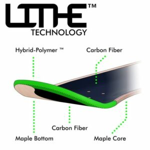 lithe-2-technology